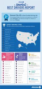 Allsstate_ABD_2017_Infograph