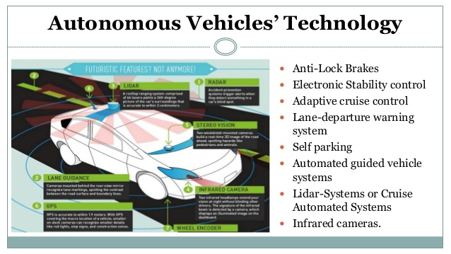 lidar-for-autonomous-vehicles-