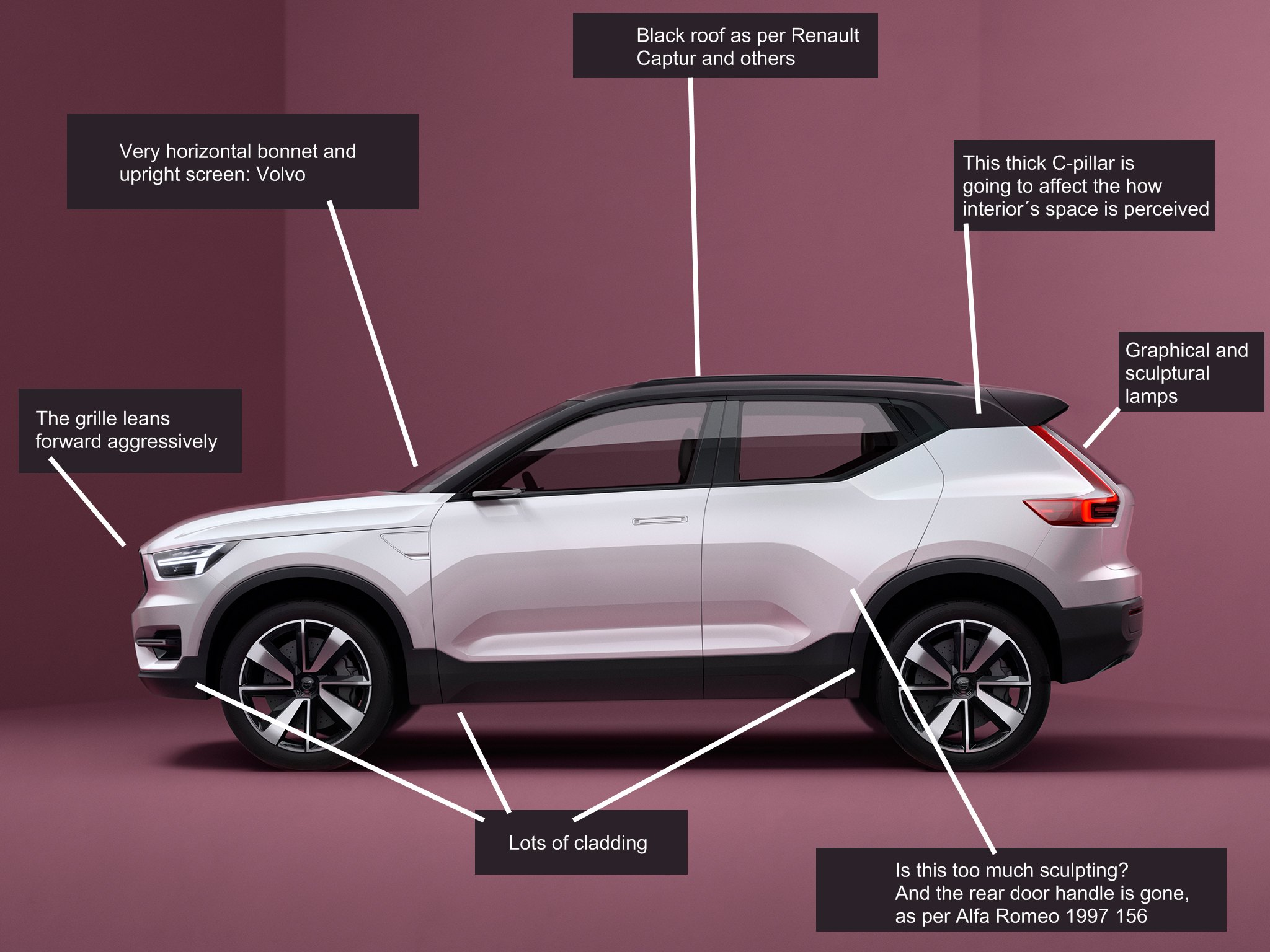 volvo-v40-concept-car-profile-marked-up
